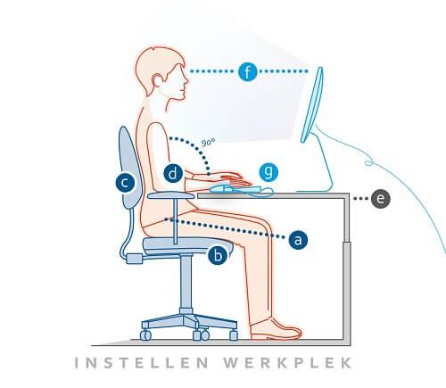 Ergonomisch-advies-Twente